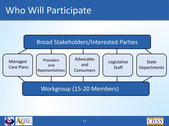 Broad Stakeholders/Interested Parties