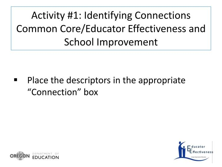 Activity #1: Identifying Connections