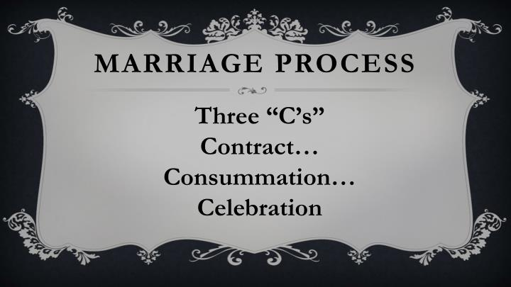 Marriage Process