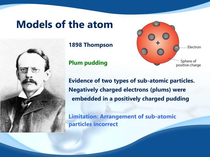Models of the atom