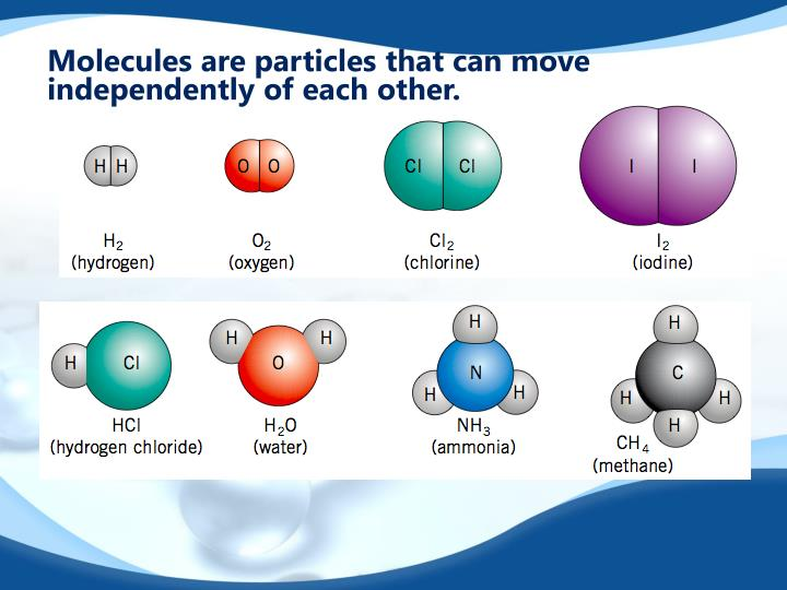 Molecules are particles that can move independently of
