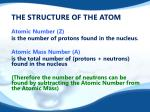the structure of the atom4