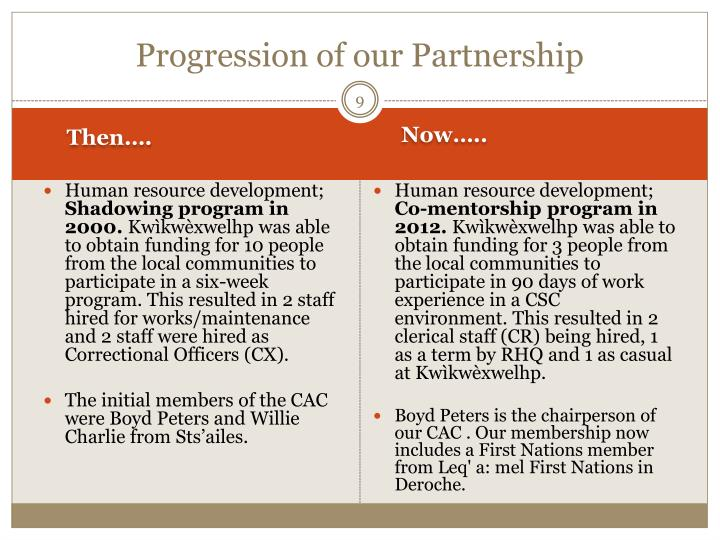 Progression of our Partnership