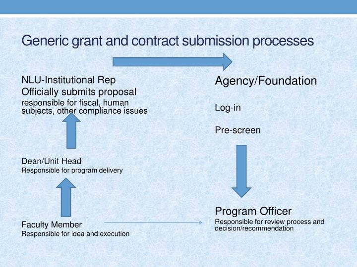 Generic grant and contract submission processes