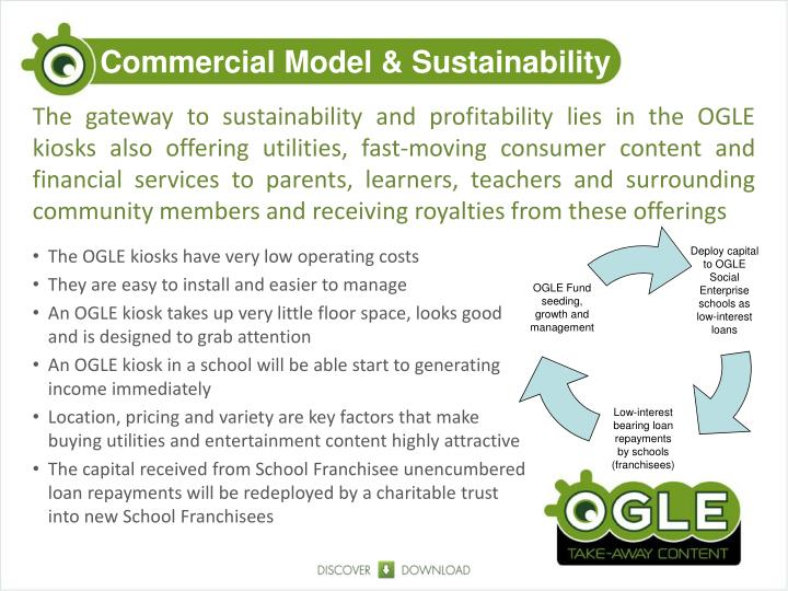 Commercial Model & Sustainability