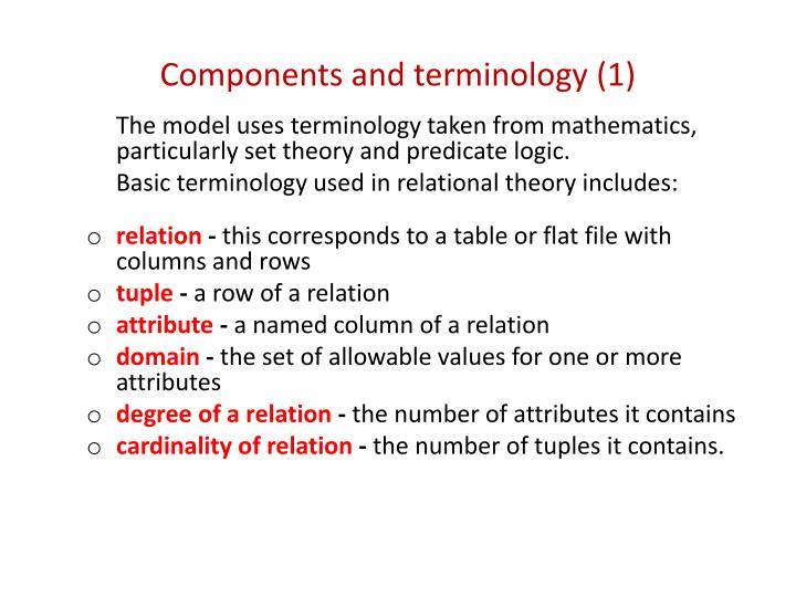 Components and terminology 1