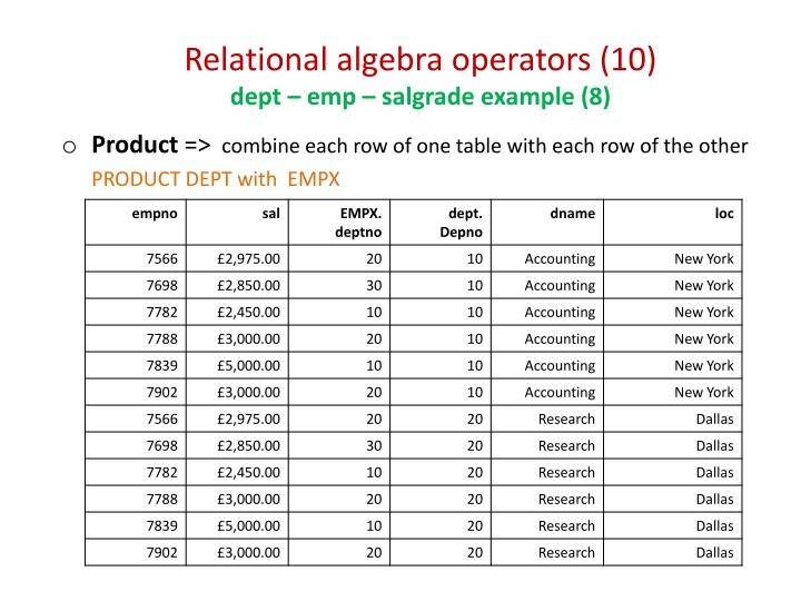 Relational algebra operators (10)