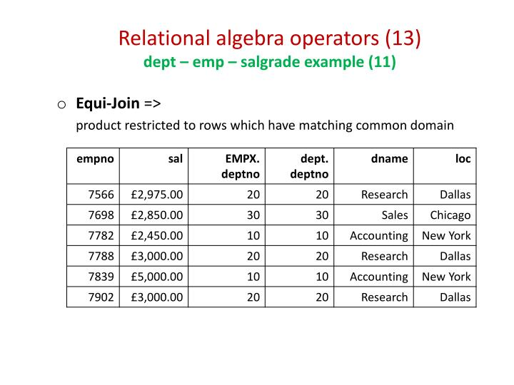 Relational algebra operators (13)