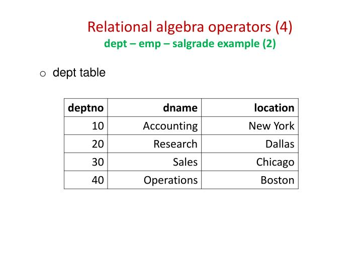 Relational algebra operators (4)