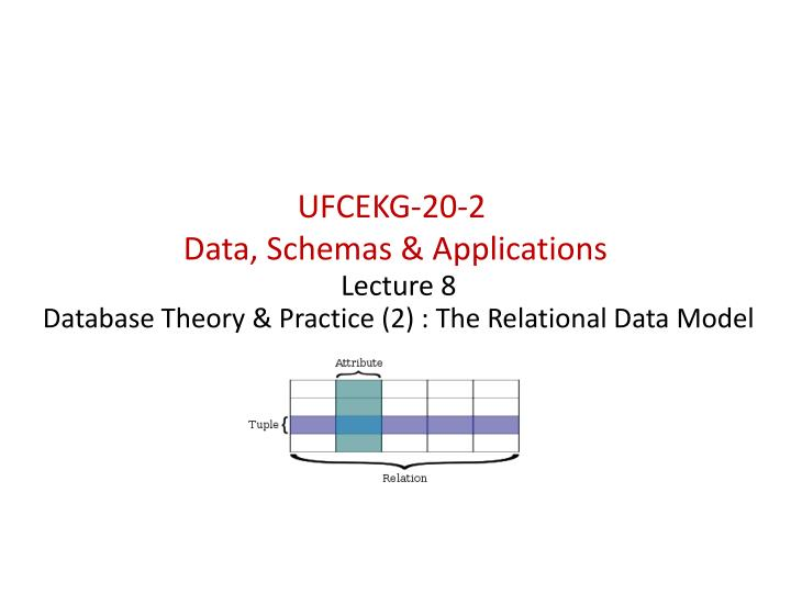 Ufcekg 20 2 data schemas applications