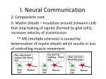 i neural communication1