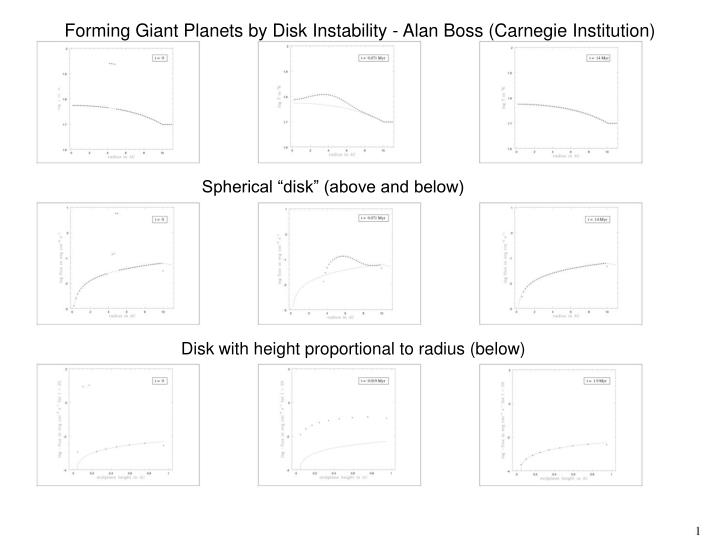 Forming Giant Planets by Disk Instability - Alan Boss (Carnegie Institution)