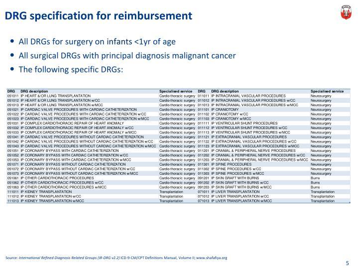 DRG specification for reimbursement