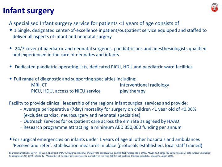 Infant surgery
