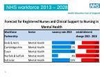 nhs workforce 2013 20281