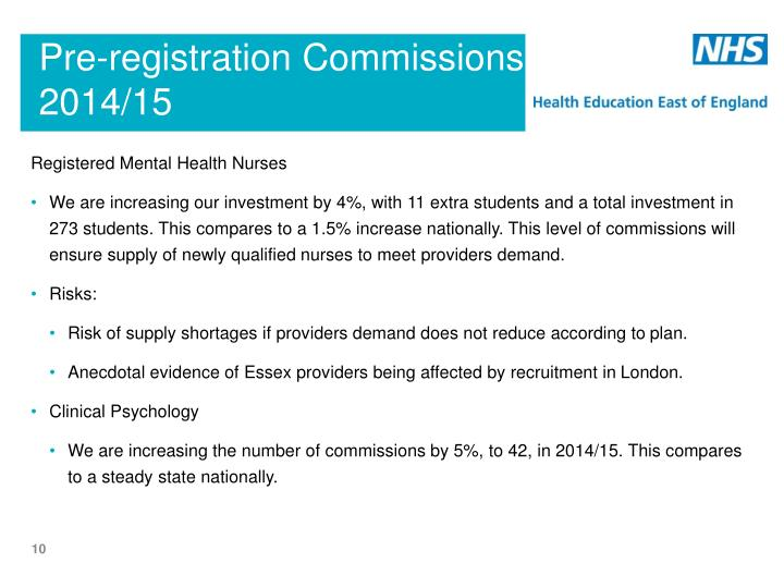 Pre-registration Commissions 2014/15