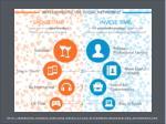 http marketing linkedin com sites default files attachment mindsetdivide infographic pdf