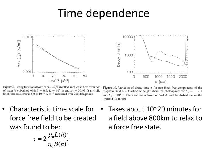 Time dependence