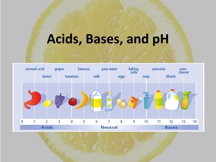 Acids, Bases, and pH