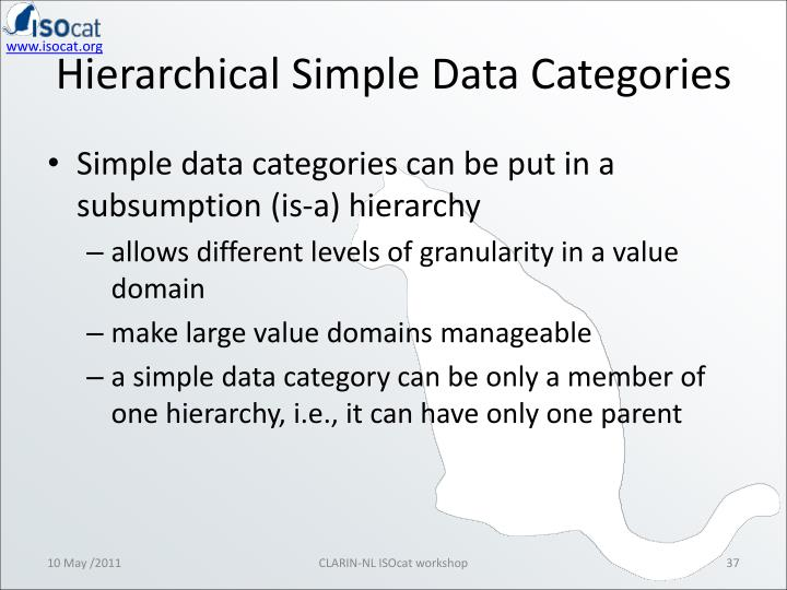 Hierarchical Simple Data Categories