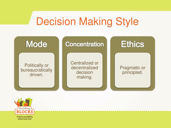 Decision Making Style