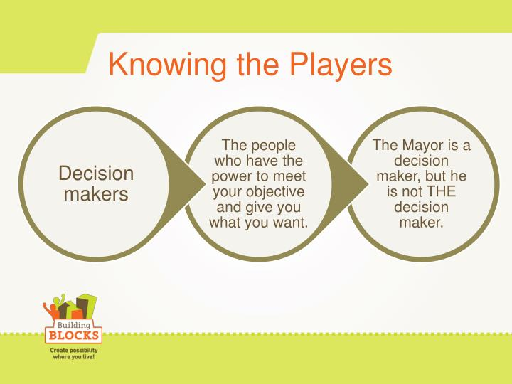 Knowing the Players