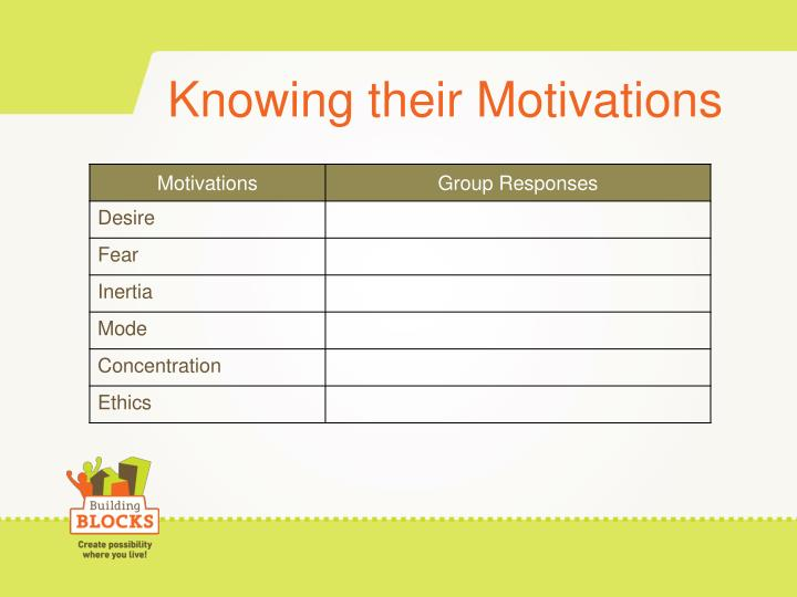 Knowing their Motivations