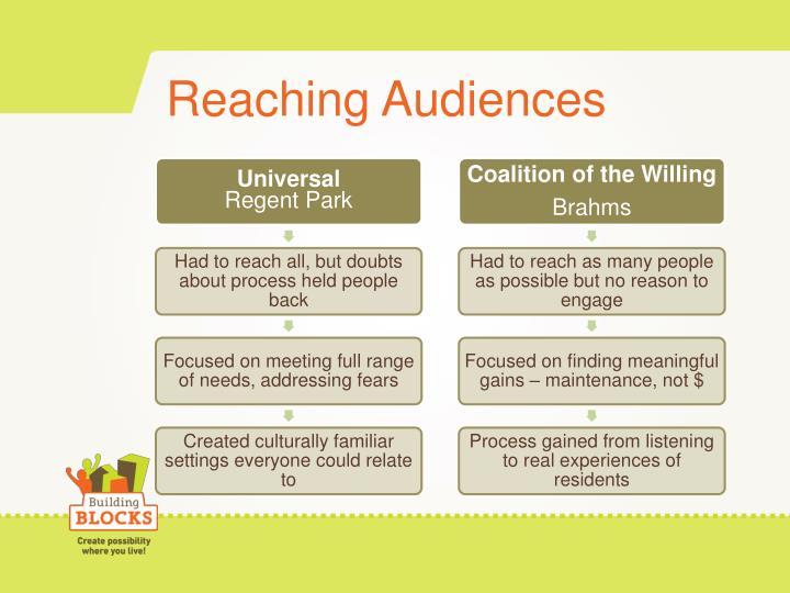 Reaching Audiences