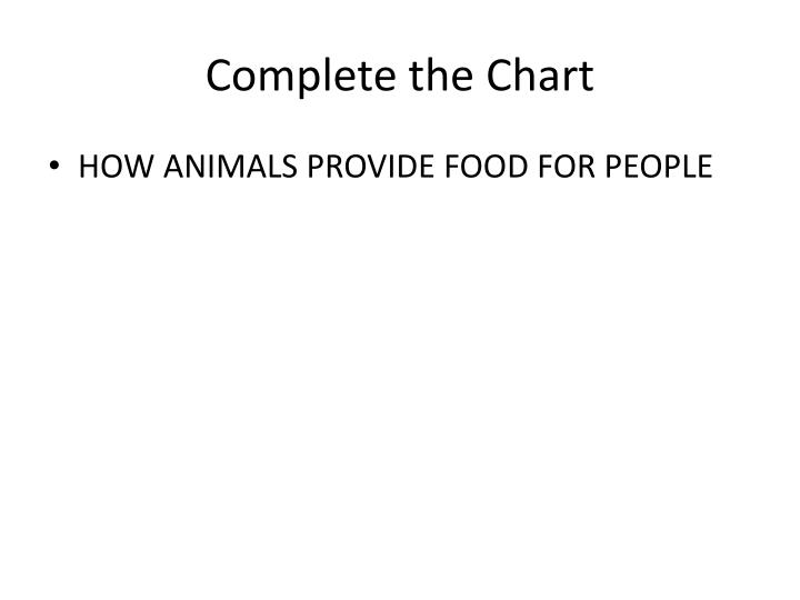 Complete the Chart