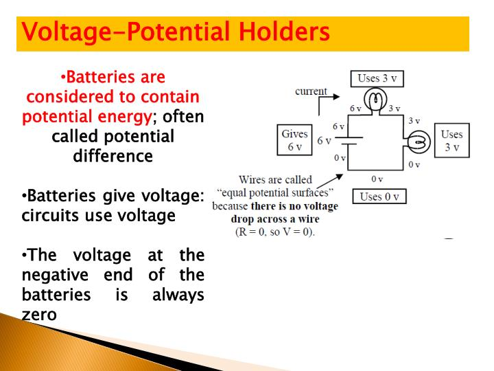 Voltage-Potential Holders