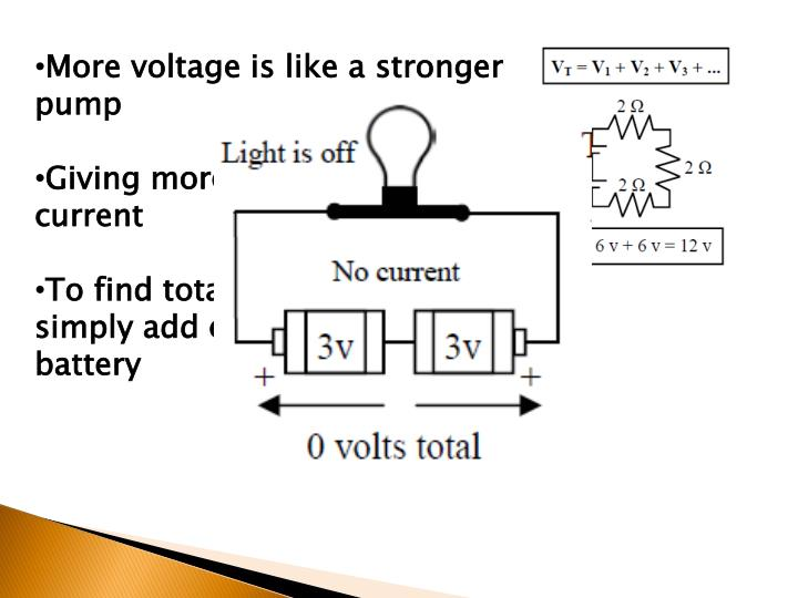 More voltage is like a stronger pump