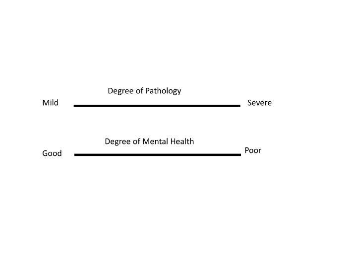 Degree of Pathology