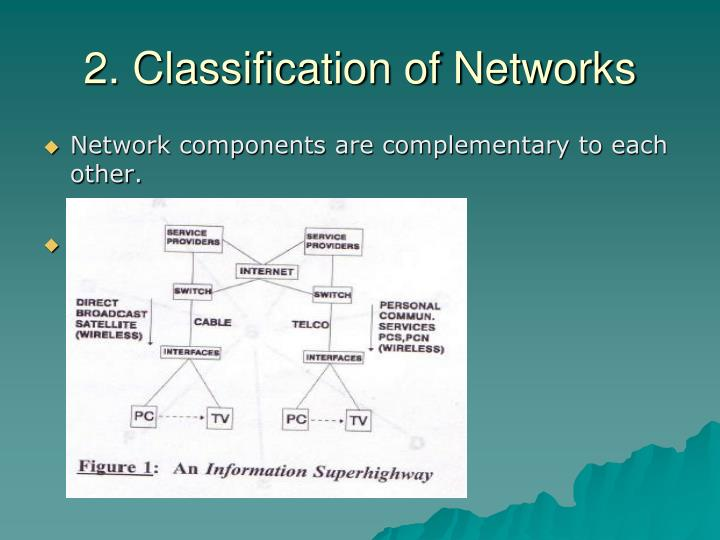 2. Classification of Networks