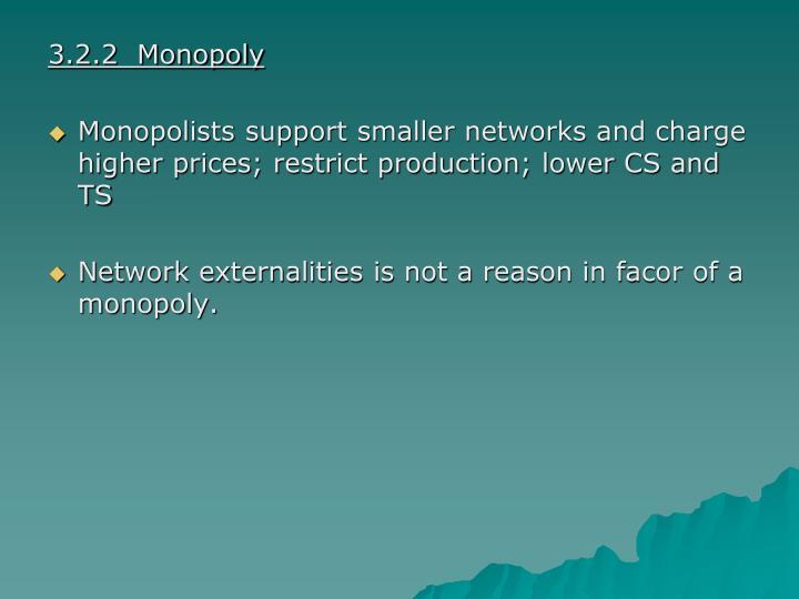 3.2.2  Monopoly