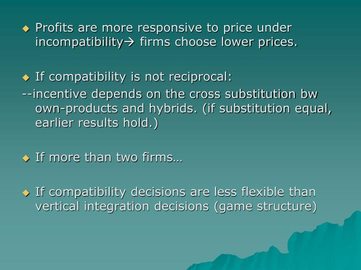 Profits are more responsive to price under incompatibility