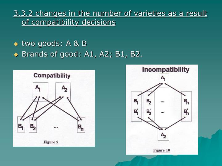 3.3.2 changes in the number of varieties as a result of compatibility decisions
