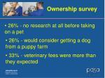 ownership survey1