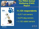 the pdsa animal wellbeing paw report