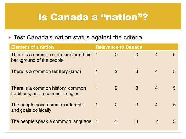"""Is Canada a """"nation""""?"""