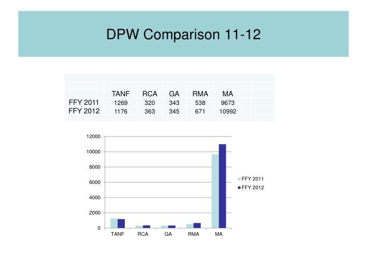 DPW Comparison 11-12