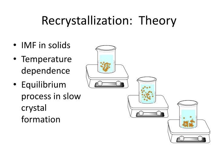 Recrystallization:  Theory