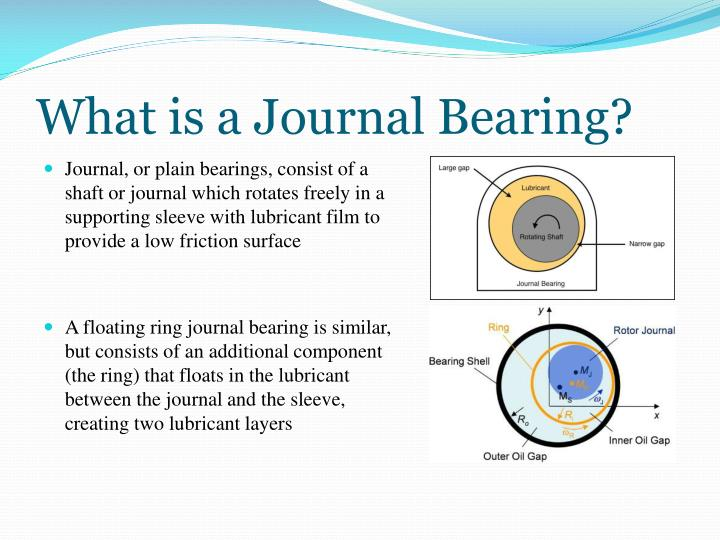 What is a Journal Bearing?