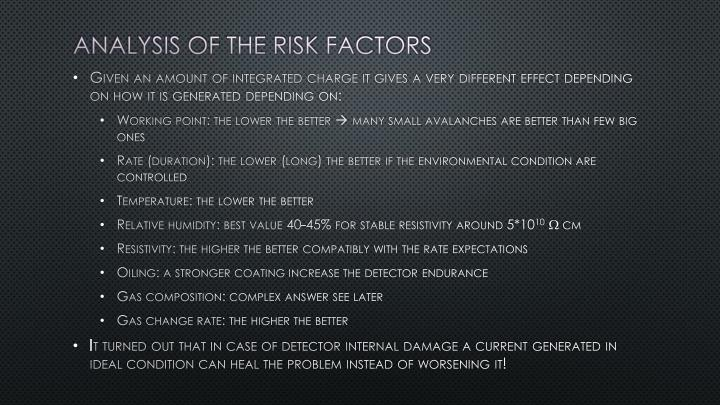 Analysis of the risk factors