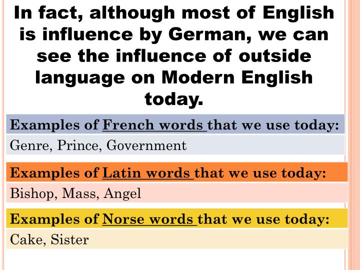 In fact, although most of English is influence by German, we can see the influence of outside language on Modern English today.