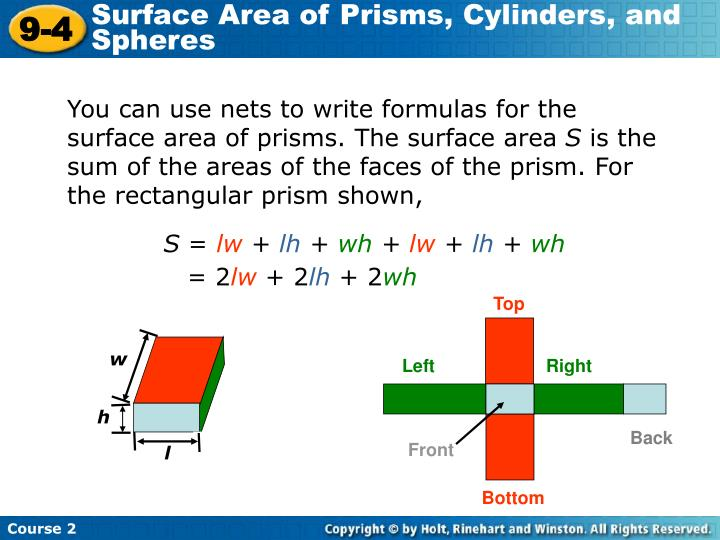 Surface Area of Prisms, Cylinders, and Spheres