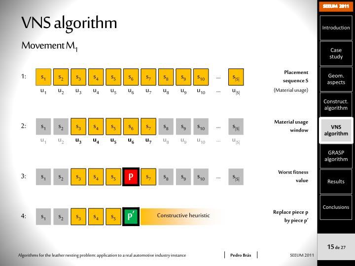 VNS algorithm