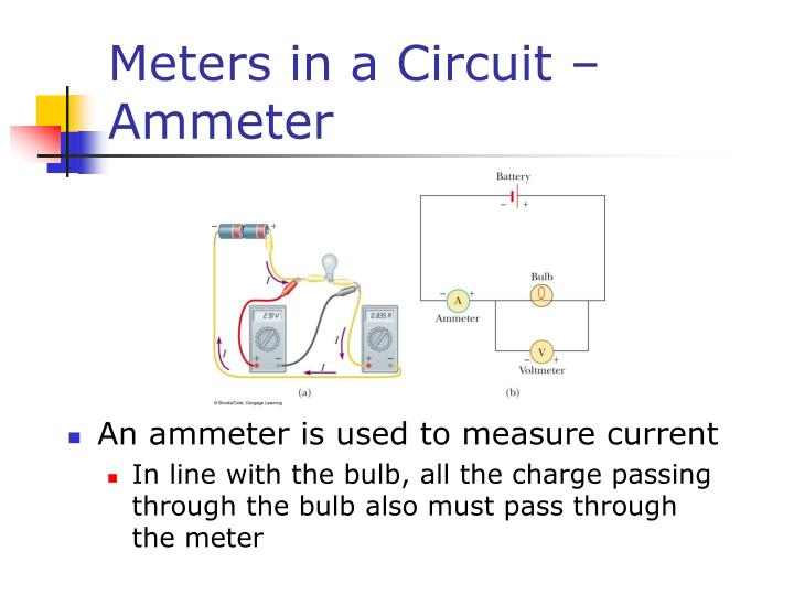 Meters in a Circuit – Ammeter