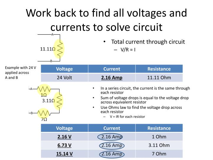 Work back to find all voltages and currents to solve circuit