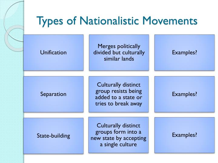 Types of Nationalistic Movements