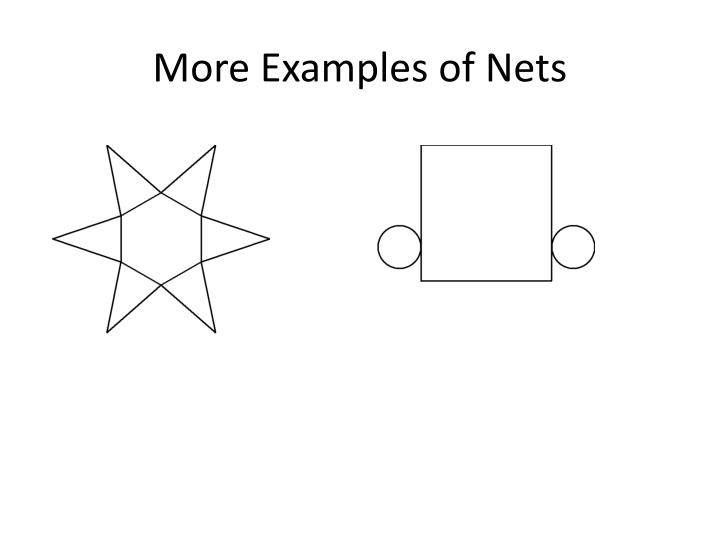More Examples of Nets